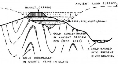 Photo01_New_Chum_geological_cross-section